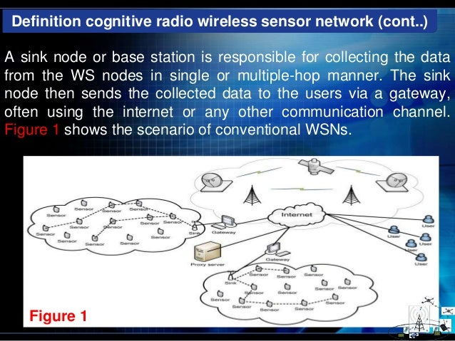 research on wireless sensor networks wsn White paper internet of things: wireless sensor networks  today, smart grid, smart manufacturing, smart homes, smart water networks and intelligent transportation are infrastructure systems that connect our world more than we ever thought possible.