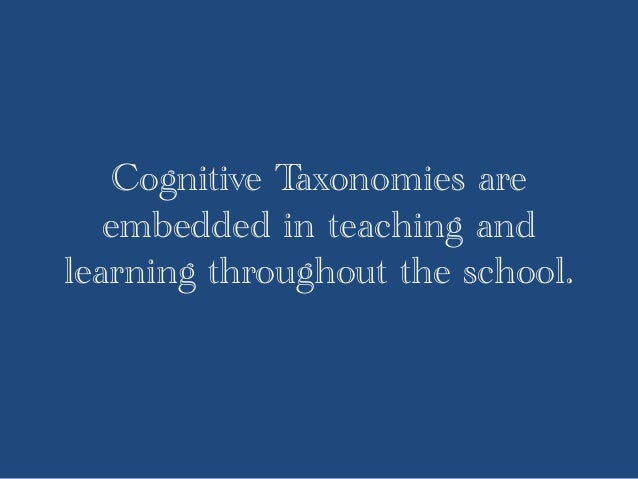 Cognitive Taxonomies are embedded in teaching and learning throughout the school.
