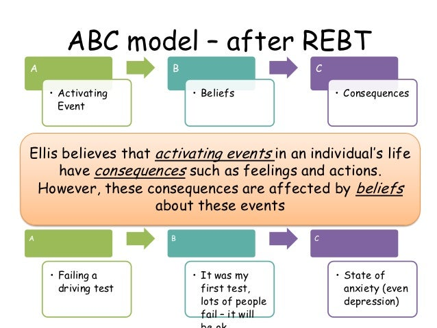 abc model of intervention  the abc model of crisis intervention hn220: prevention and crisis intervention kaplan university the abc model of crisis intervention refers to the conduction of very brief mental health interviews with clients whose functioning level has decreased following a psychosocial stressor also known as a crisis (kanel, 2007.