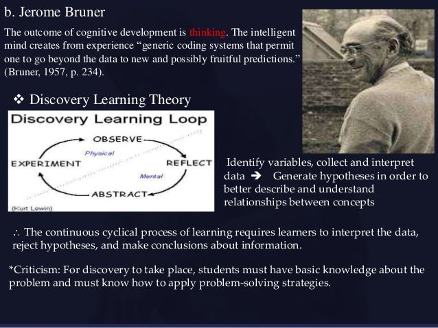 bruner cognitive learning theory pdf