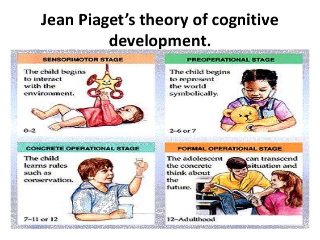 piagets theory of child development This theory is frequently used in psychology and child development the major  premise of piaget's theory is that children go through various stages of cognitive.