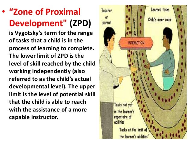 Zone Of Proximal Development Examples In The Classroom Choice Image