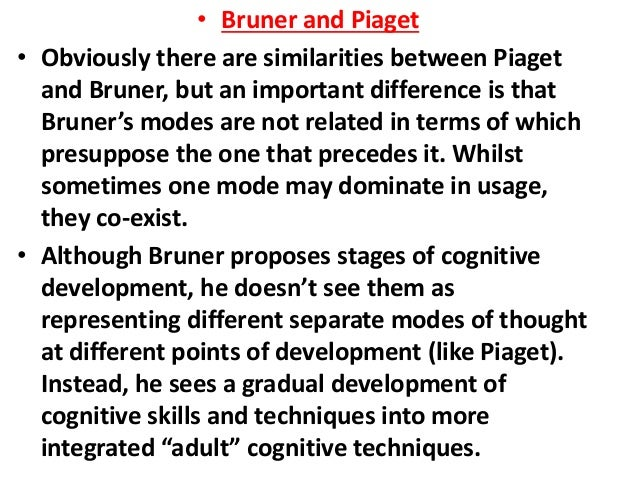 compare and contrast vygotsky and skinner A summary of theories of development in 's development learn exactly what happened in this chapter, scene, or section of development and what it means perfect for.