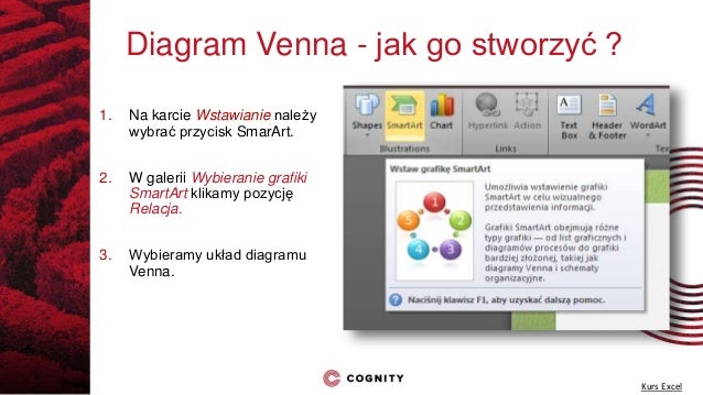 Cognity kurs excel diagram venna diagram venna ccuart Choice Image