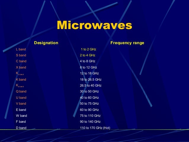 effects of imaginary numbers on microwave oven No numbers are mentioned  elect to place it in a microwave in the oven  in a foster's home for imaginary friends episode in which madame foster's cookie.