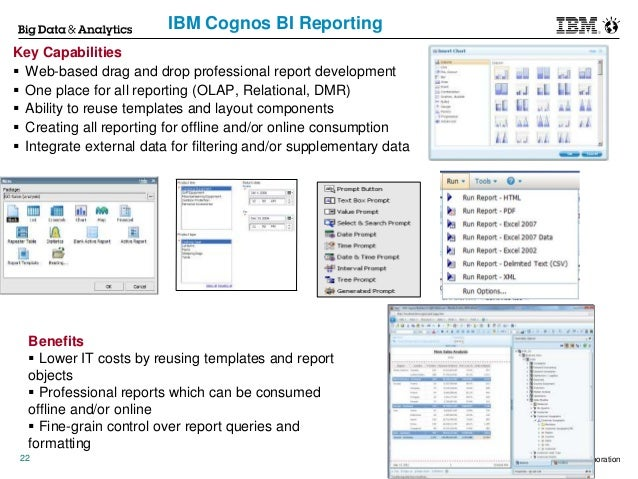 cognos report
