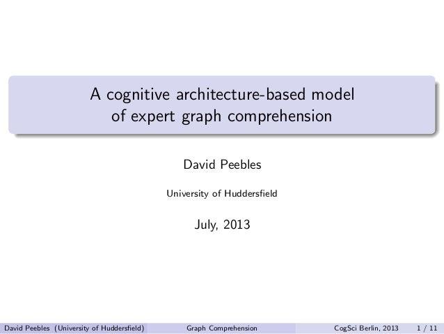 A cognitive architecture-based model of expert graph comprehension David Peebles University of Huddersfield July, 2013 Davi...