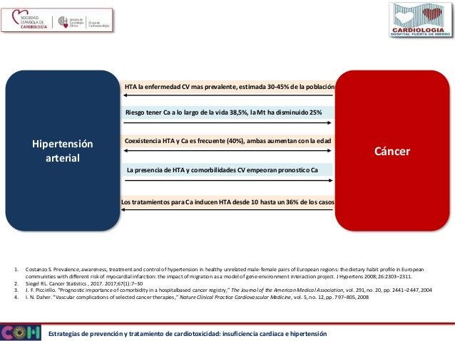 Hipertensión y cáncer Slide 2