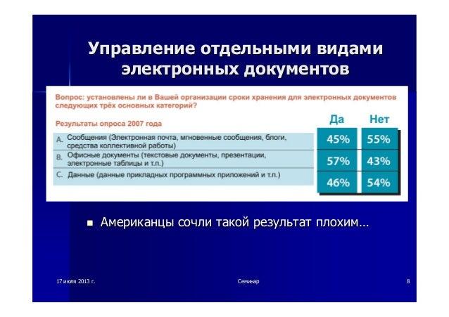 1717 июляиюля 20132013 гг.. СеминарСеминар 88 УправлениеУправление отдельнымиотдельными видамивидами электронныхэлектронны...