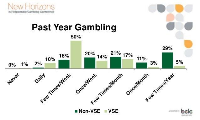 Bc casino self exclusion список казино где работает метод маккинли