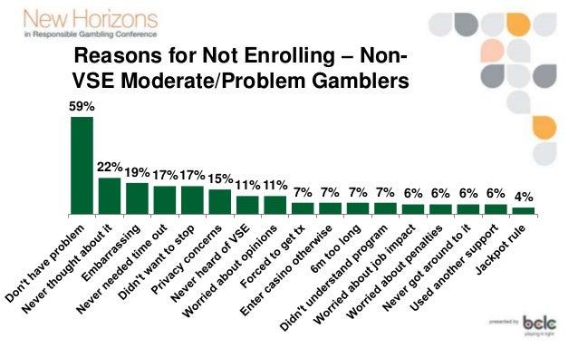 Bc problem gambling prevalence study cutting guitar nut slots
