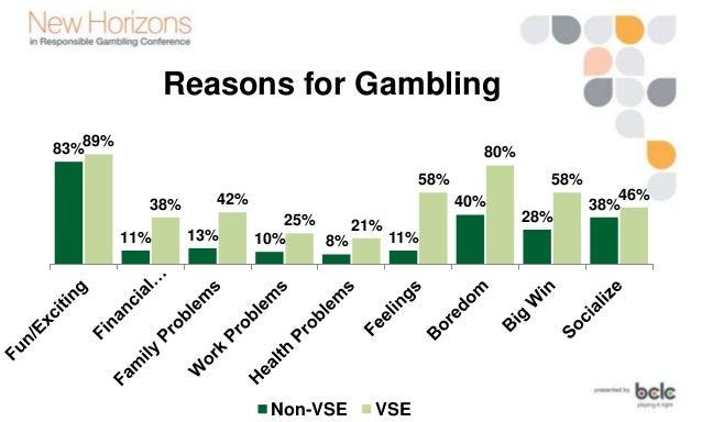 Negative affects of gambling 580 casino