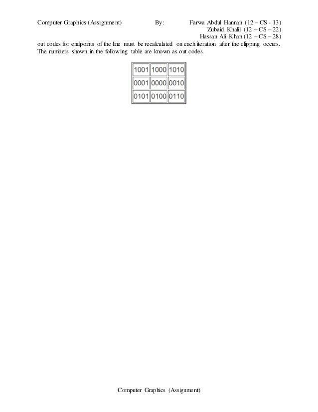 Computer Graphics (Assignment) By: Farwa Abdul Hannan (12 – CS - 13) Zubaid Khalil (12 – CS – 22) Hassan Ali Khan (12 – CS...