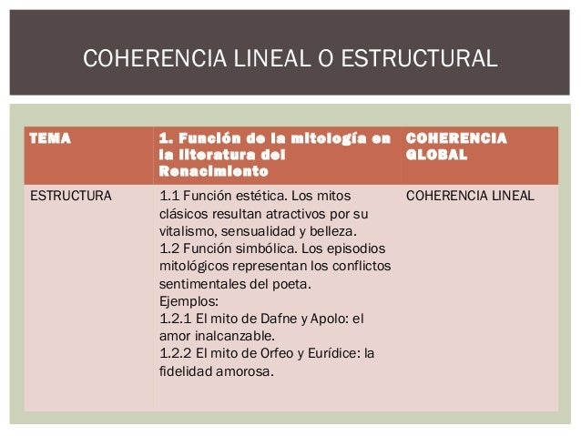 COHERENCIA LINEAL PDF DOWNLOAD