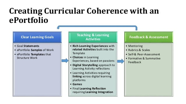 Newschool lp customize tutorial by new school learning portfolio.