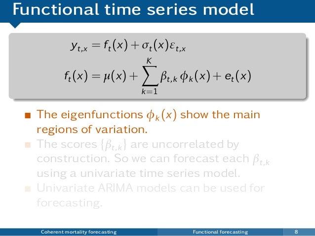 Functional time series model yt,x = ft(x) + σt(x)εt,x ft(x) = µ(x) + K k=1 βt,k φk (x) + et(x) The eigenfunctions φk (x) s...