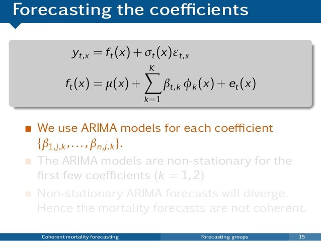 Forecasting the coefficients yt,x = ft(x) + σt(x)εt,x ft(x) = µ(x) + K k=1 βt,k φk (x) + et(x) We use ARIMA models for each ...
