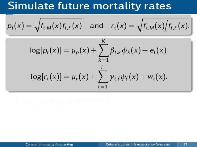 Simulate future mortality rates pt(x) = ft,M (x)ft,F (x) and rt(x) = ft,M (x) ft,F (x). log[pt(x)] = µp(x) + K k=1 βt,k φk...