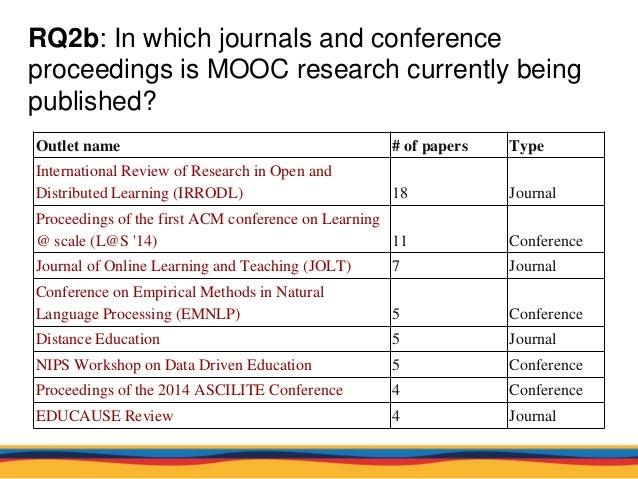 what is empirical literature pdf