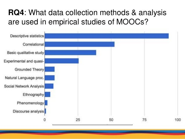 https://image.slidesharecdn.com/coherepresentation-systematicanalysisofmoocliterature2013-2015-151021180516-lva1-app6891/95/a-systematic-analysis-and-synthesis-of-the-empirical-mooc-literature-published-in-20132015-19-638.jpg?cb\u003d1445467541