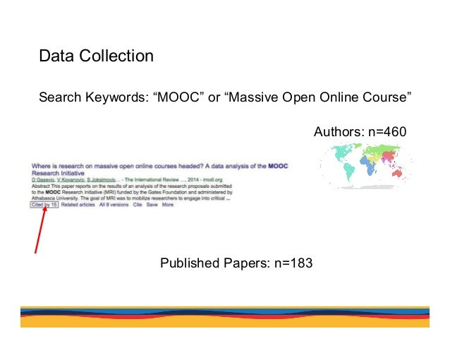"""Literature discovery searches were conducted using the [NEXT] keywords """"MOOC"""" or """"Massive Open Online Course."""" To be inclu..."""
