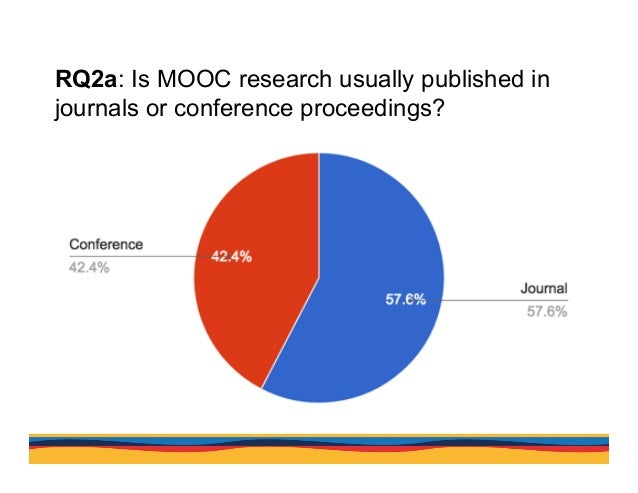 RQ2a: Is MOOC research usually published in journals or conference proceedings?