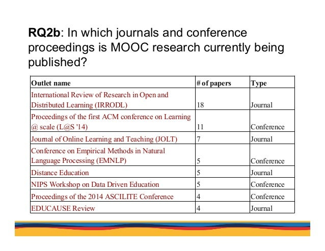 RQ2b: In which journals and conference proceedings is MOOC research currently being published? Outlet name # of papers Typ...