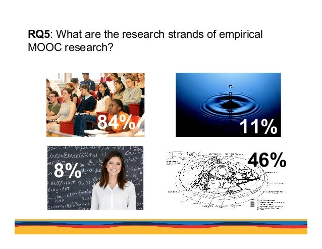 RQ5: What are the research strands of empirical MOOC research? ● [NEXT] 83.6% of the papers focused on student-related ar...