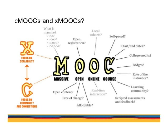 """cMOOCs and xMOOCs? ● cMOOCs are described as being """"based on principles of connectivism, openness, and participatory teac..."""