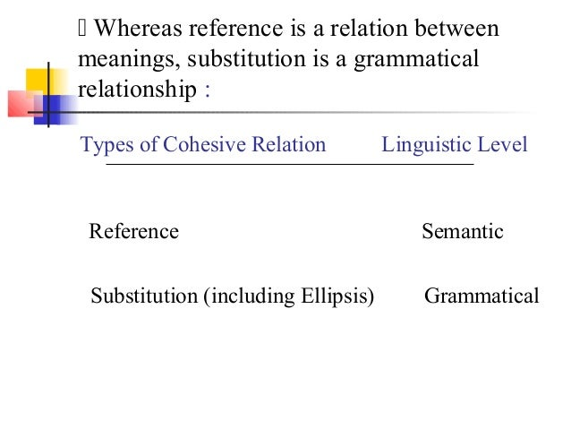  Whereas reference is a relation betweenmeanings, substitution is a grammaticalrelationship :Types of Cohesive Relation  ...
