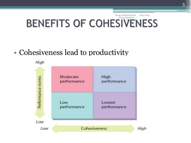 how to build dynamic team cohesiveness Cohesiveness within groups can also be called esprit de corps (spirit of cooperation or team spirit) cohesiveness is characterised by the closeness the team experiences during its lifetime: the longer the team is together, the stronger the feeling of cohesiveness.
