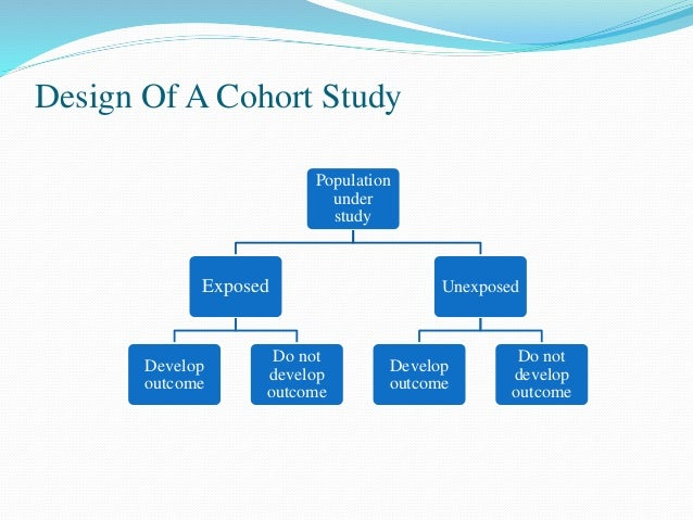 how to design a retrospective cohort study