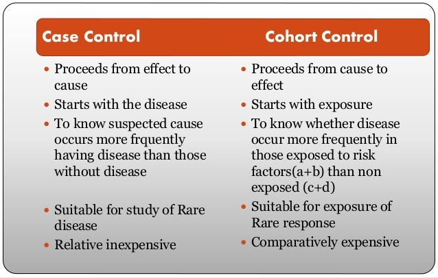 case control study vs prospective cohort study Retrospective studies and chart reviews  compares a case-control study to a prospective random-  spective cohort study case-control studies are sometimes.