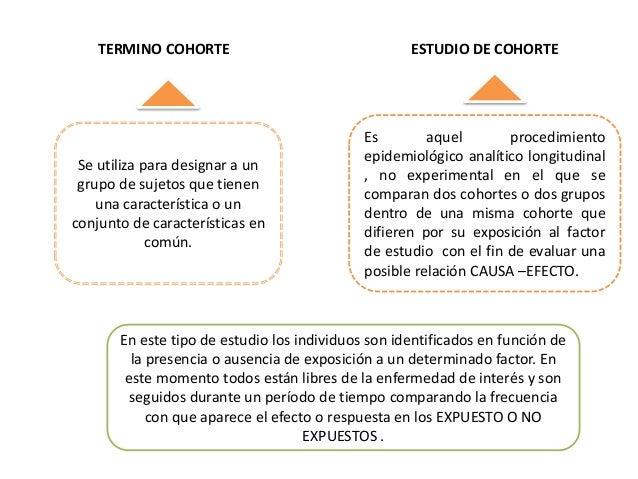 TERMINO COHORTE ESTUDIO DE COHORTE  Se utiliza para designar a un  grupo de sujetos que tienen  una característica o un  c...