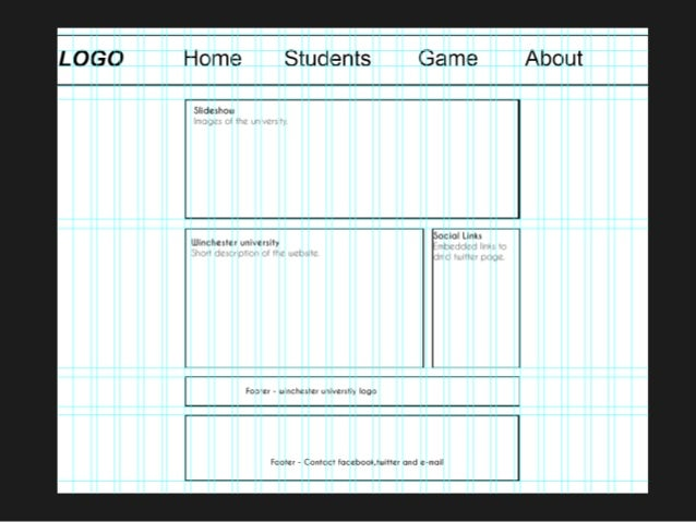 Cohort website wireframes