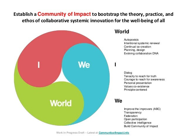 Establish a Community of Impact to bootstrap the theory, practice, and ethos of collaborative systemic innovation for the ...