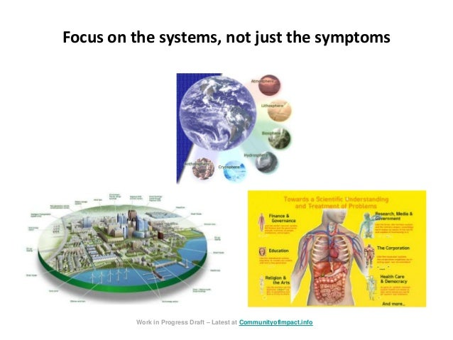 Focus on the systems, not just the symptoms Work in Progress Draft – Latest at CommunityofImpact.info
