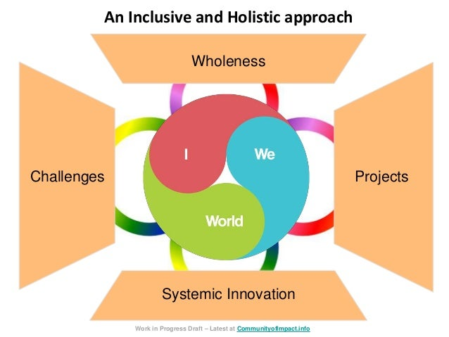 An Inclusive and Holistic approach Projects Work in Progress Draft – Latest at CommunityofImpact.info Challenges Wholeness...