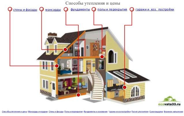 Способы утепления и цены мансардыстены и фасады полы и перекрытия гаражи и хоз. постройкифундаменты Способы утепления и це...