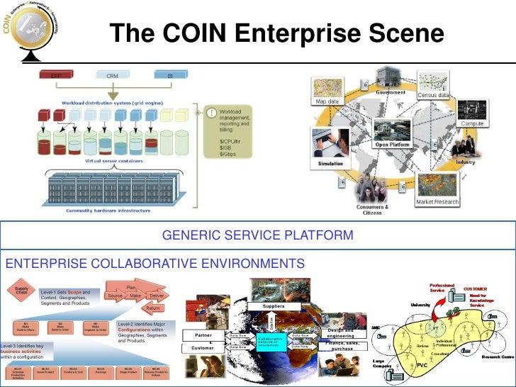 The COIN Enterprise Scene                        GENERIC SERVICE PLATFORM  ENTERPRISE COLLABORATIVE ENVIRONMENTS          ...