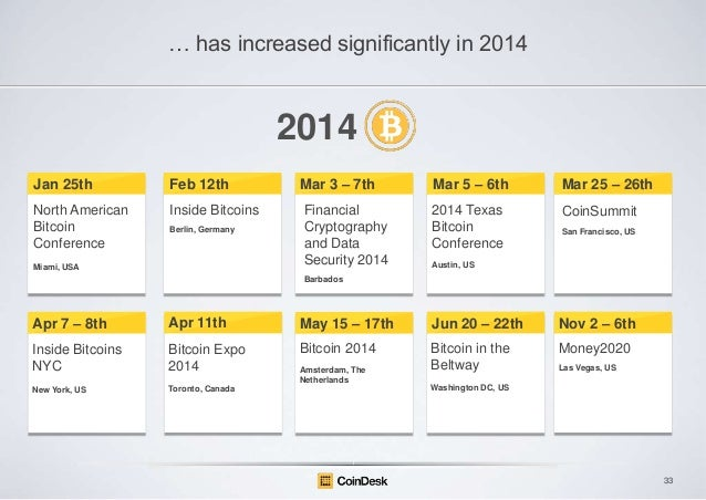 … has increased significantly in 2014  2014 Jan 25th  Feb 12th  North American Bitcoin Conference  Inside Bitcoins Berlin,...