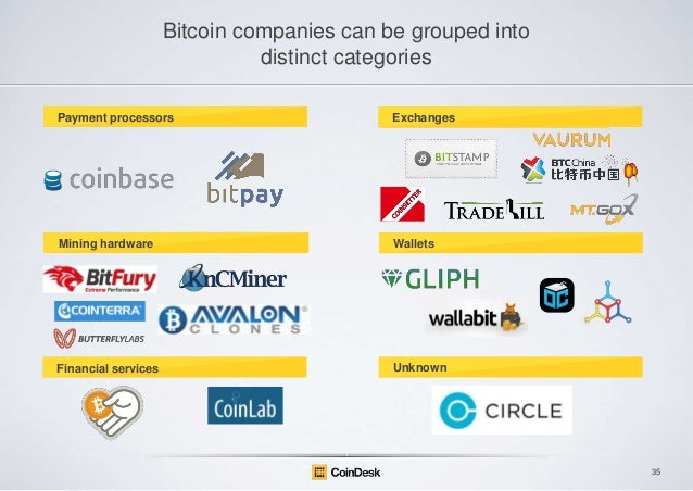 Bitcoin companies can be grouped into distinct categories Payment processors  Mining hardware Mining hardware  Financial s...