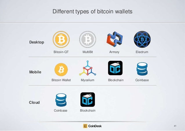 Different types of bitcoin wallets  Desktop Bitcoin-QT  MultiBit  Bitcoin Wallet  Mycelium  Coinbase  Armory  Electrum  Bl...