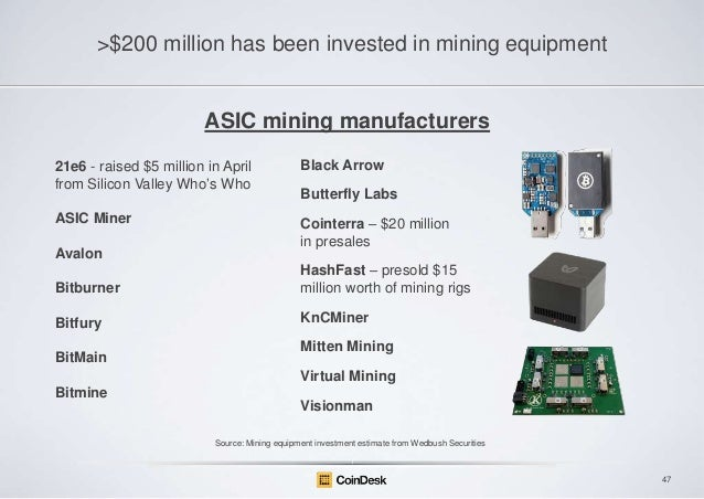 >$200 million has been invested in mining equipment  ASIC mining manufacturers 21e6 - raised $5 million in April from Sili...