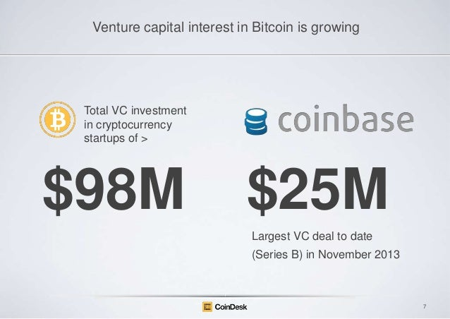 Venture capital interest in Bitcoin is growing  Total VC investment in cryptocurrency startups of >  $98M  $25M Largest VC...