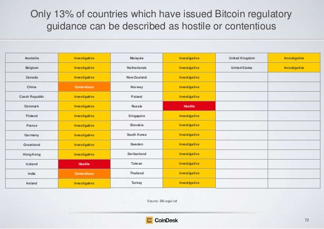 Only 13% of countries which have issued Bitcoin regulatory guidance can be described as hostile or contentious  Australia ...