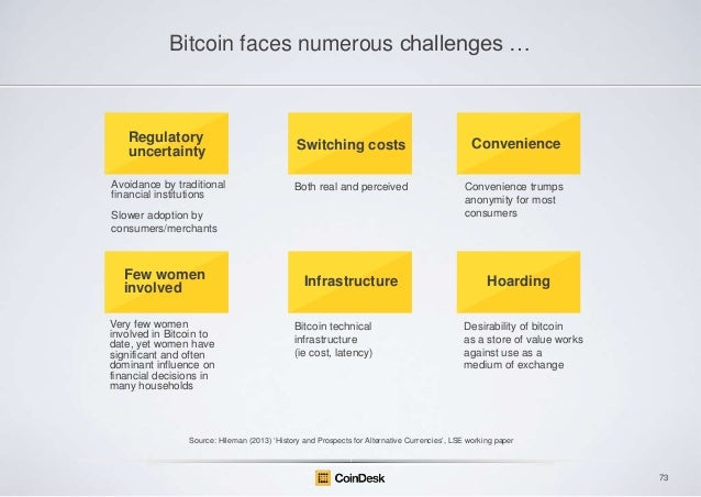 Bitcoin faces numerous challenges …  Regulatory uncertainty  Switching costs  Convenience  Avoidance by traditional financ...
