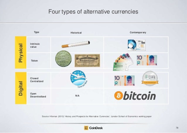 Four types of alternative currencies  Digital  Physical  Type  Historical  Contemporary  Intrinsic value  Token  Closed Ce...