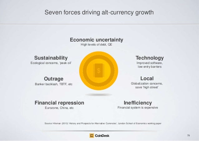 Seven forces driving alt-currency growth  Economic uncertainty High levels of debt, QE  Sustainability  Technology  Ecolog...