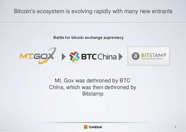 """Bitcoin""""s ecosystem is evolving rapidly with many new entrants  Battle for bitcoin exchange supremacy  Mt. Gox was dethron..."""